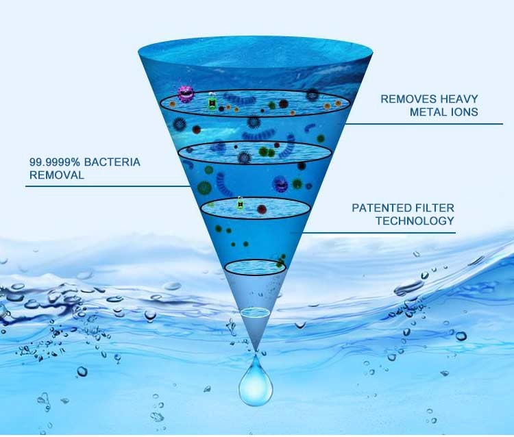 water filter media remove chlorine fluoride, arsenic, heavy metal ions, unpleasant odors(5-20times of KDF's effect)