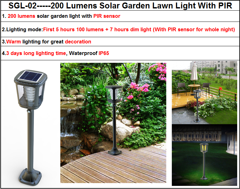 Powerful Solar Garden Lamps And Lanterns,Pathway Garden Lamp