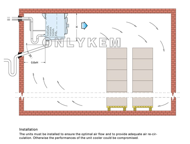 Wholesale Cold Storage Evaporator, Evaporator For Freezer, Refrigerator  Evaporator
