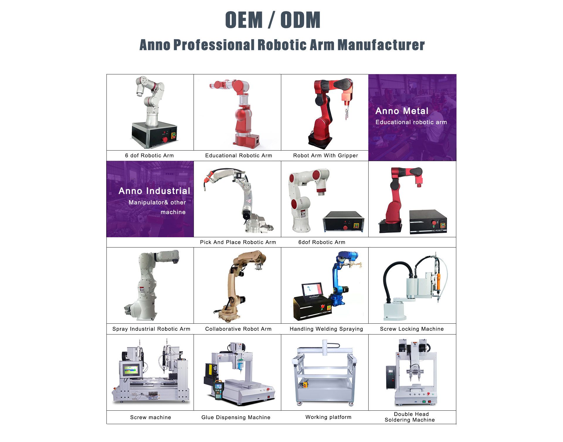 Anno Robot (Shenzhen) Co , Ltd  - Robotic Arm, 3D printer