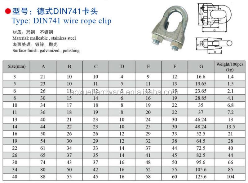 Wire Rope Clip,Metal U Clip Fastener,Clip Clamp Wire U Clip - Buy ...