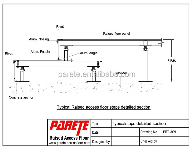Raised Floor Systems Cad Drawings |