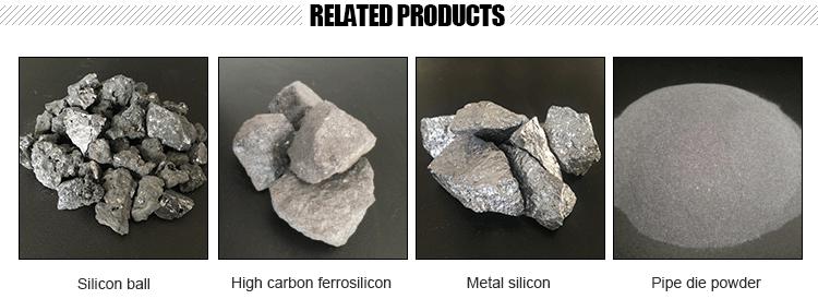Grondstoffen van low carbon Nitrided Ferrochroom