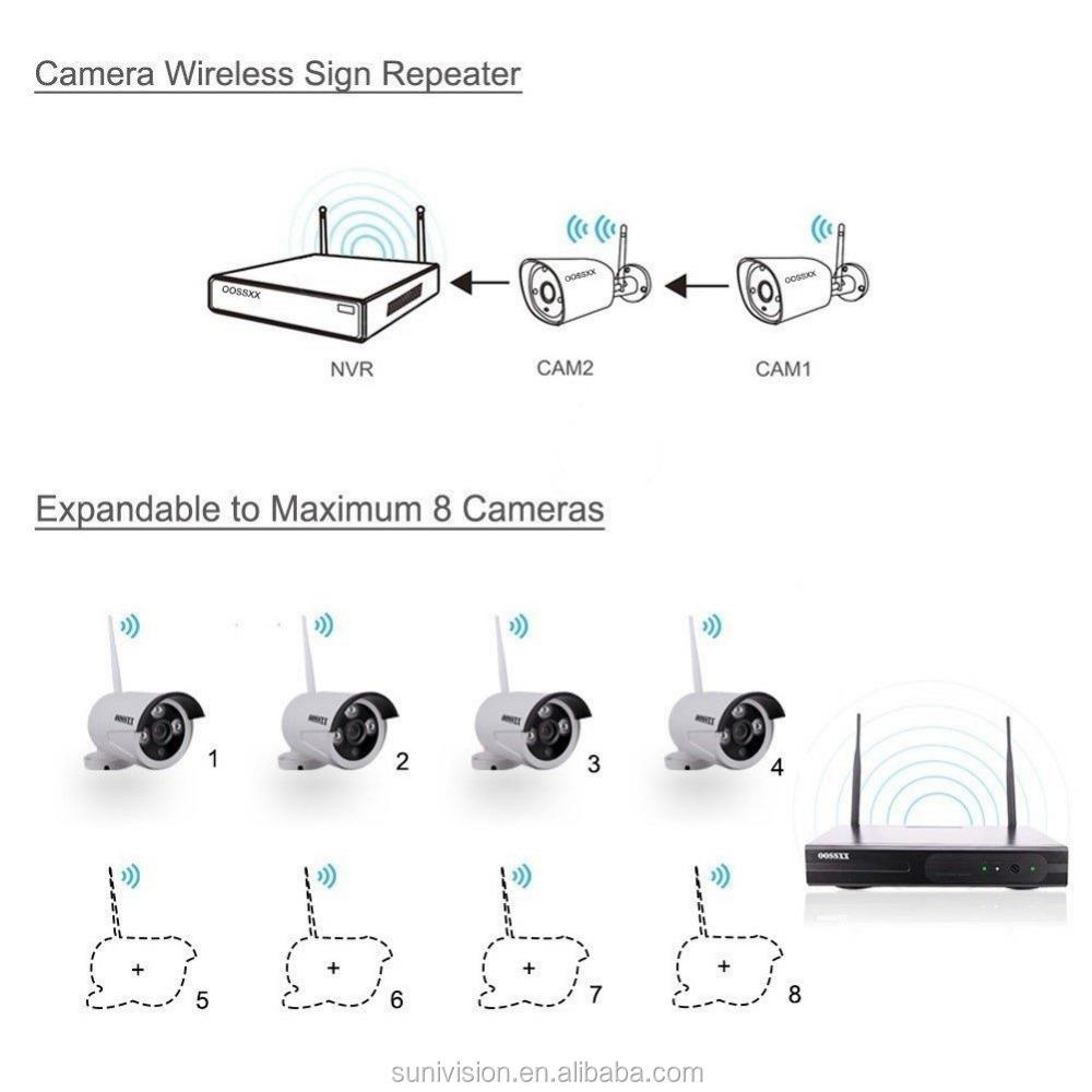 Outdoor Wireless Wifi 960P HD1.3MPIP Camera 4ch NVR Kits CCTV Camera Security system XMEYE