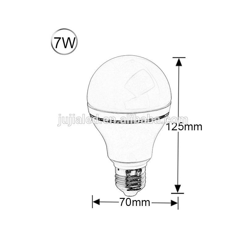 Etl Energy Star Dimmable Omni A19 Led Bulb