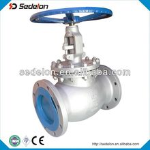 Factory Direct Union Bonnet Globe Valve