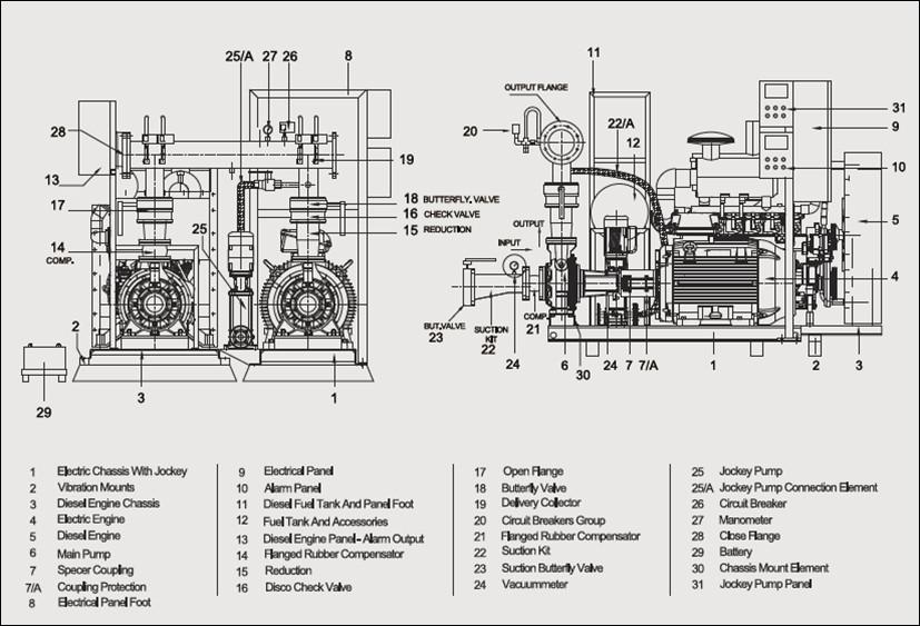 Fire-fighting Booster Set Diesel Engine Fire Pump
