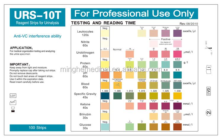 Urinanalyse Teststreifen Urintest Streifen Urin Streifen - Buy ...