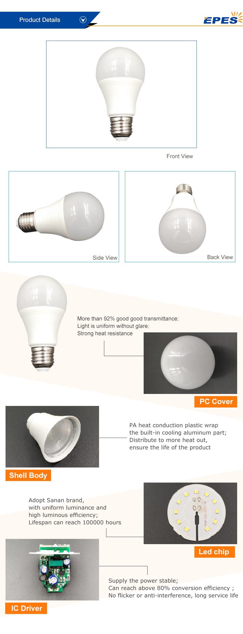 Wholesale cheapest Aluminum 5w 7w 9w 12w 15w A60 B22 E27 12V sensor Led Bulb Housing smart Light Bulb Lamp