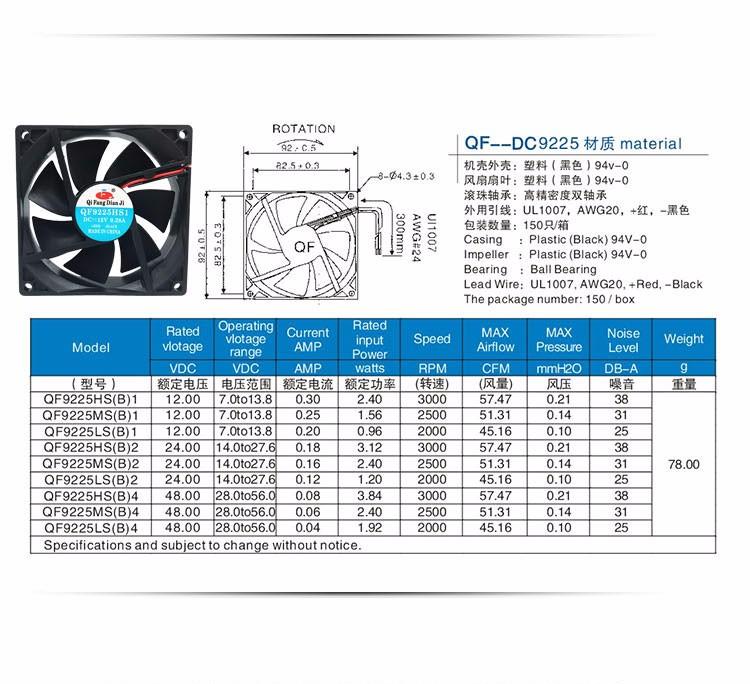 92x92x25mm 9225 Industrial Fan Power Consumption Denso