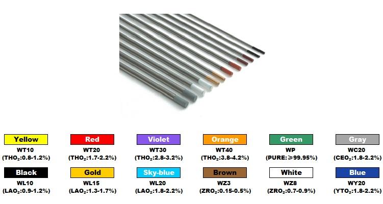 Tungsten Electrodes Color Code