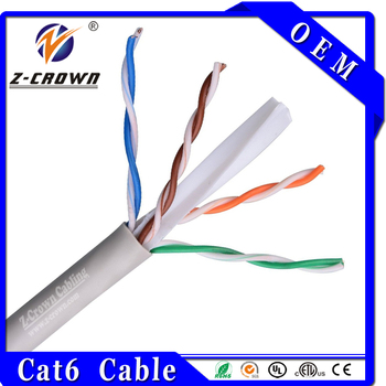 network cables type - Lavuelta