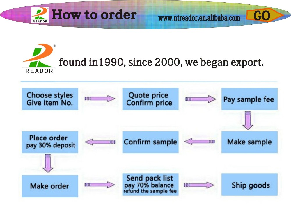 how to order.jpg