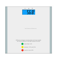 Smart electronic memory bathroom weighing scale with dual color weight change detection and auto recognition of up to 8users