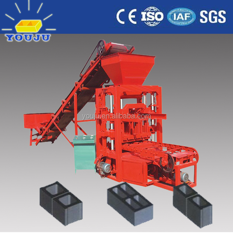 Business plan cement factory