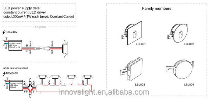 Innovalight 1-3w Recessed Led Step Lamp Mini Led Wall Light