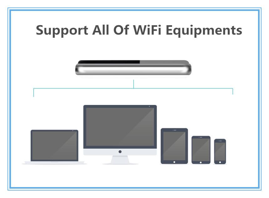 4g Fdd Tdd Lte Wifi Router Home Ethernet Wireless Mini Modem