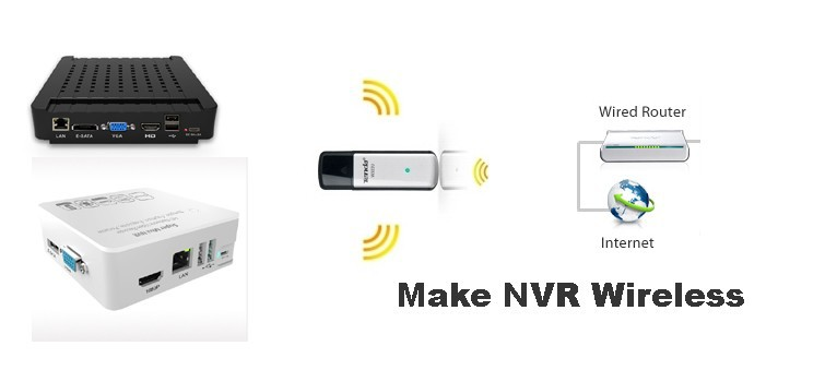 free shipping,8ch 1080p mini NVR support hikvision ip camera,onvif RTSP  Standar Ip camera ,wifi/3g, p2p smartphone view Fee CMS