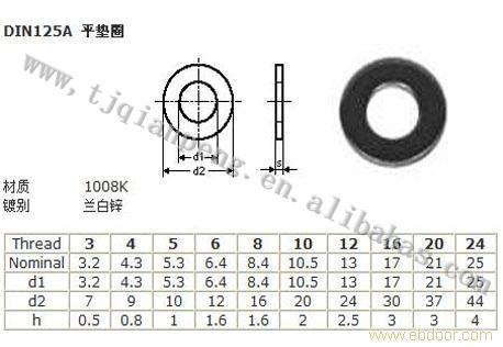 Square Hole /galvanized Thin Flat Washer / Din 9012 Flat Washer ...