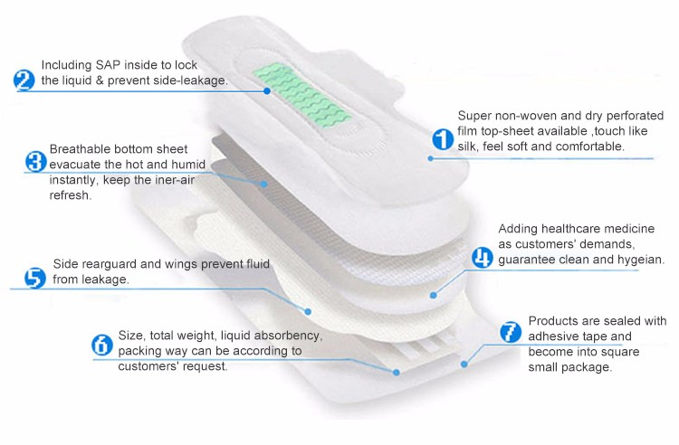 high quality breast pads disposable manufacture in china