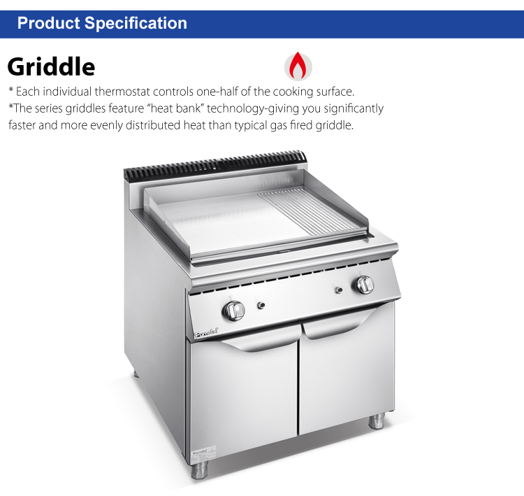 2017 900 Series Industrial Gas/Electric Teppanyaki Grill Griddle Commercial