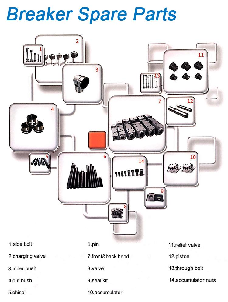 Hot koop promotie CE/ISO goede kwaliteit fabriek prijs OEM graafmachine hydraulische rock breaker