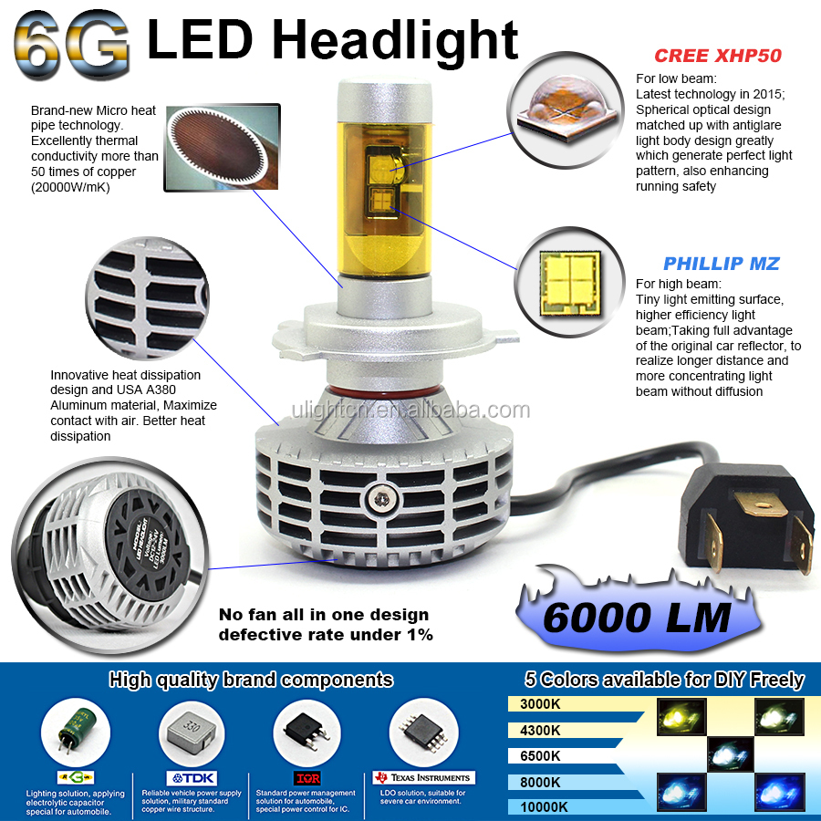 Newest 6th Generation Led Headlight360 Degree 38w 3000lm Car Led