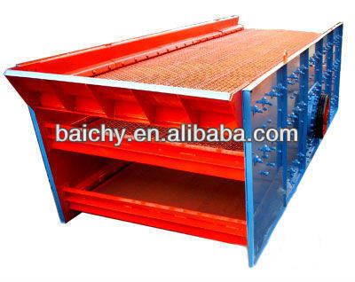 China Directly Selling single deck vibrating screens with ISO Certification