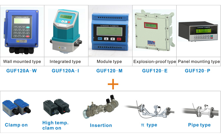 GUF120A-W China Clamp on ultrasonic flow meter price