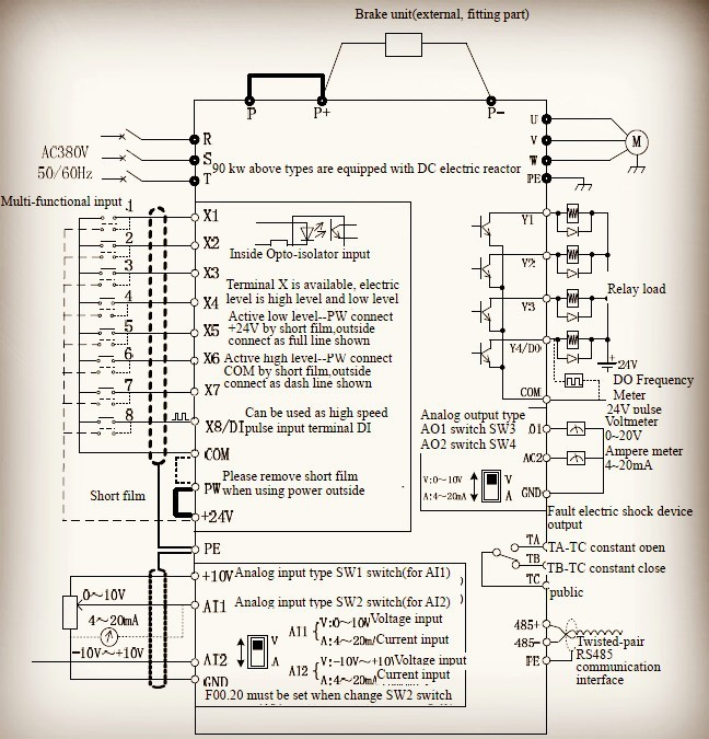 HTB1Vzl9LpXXXXaEXpXXq6xXFXXXe 5 5kw advanced drive technology motor control 3 phase frequency 3 phase vfd wiring diagram at mr168.co