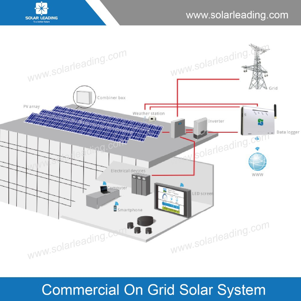 Megawatt Pv System Wiring Diagram Inverter Solar 1 On