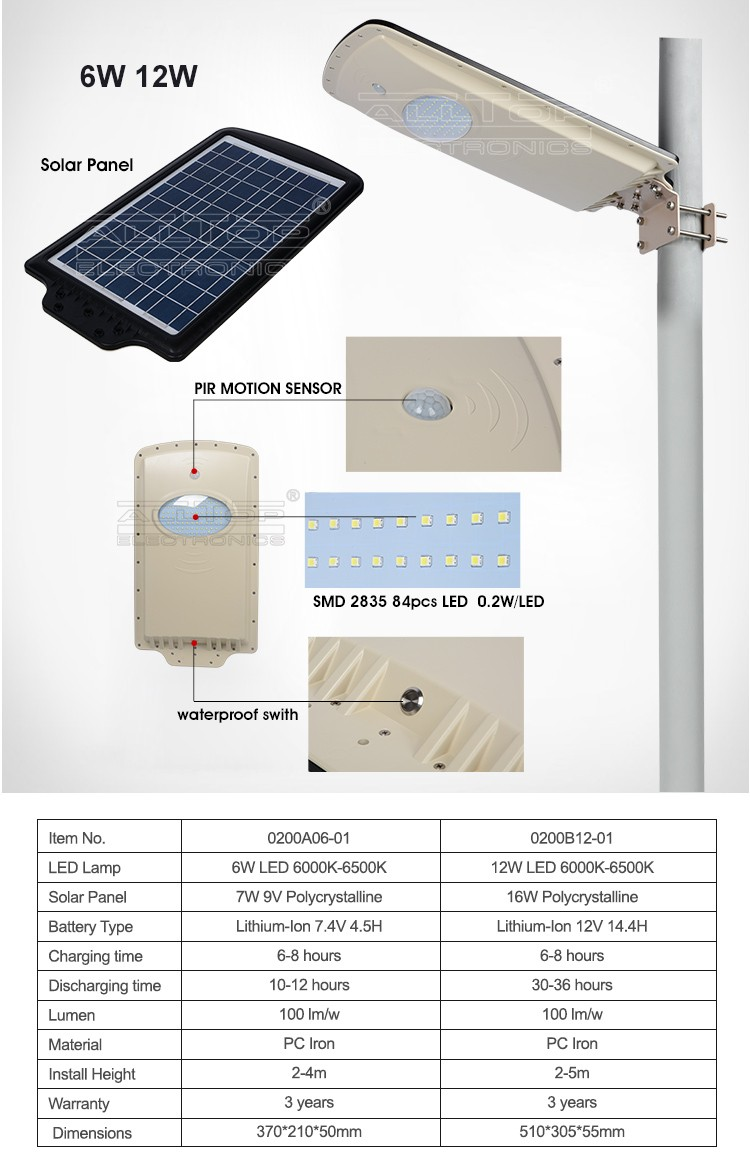ALLTOP outside solar lights high-end manufacturer-7