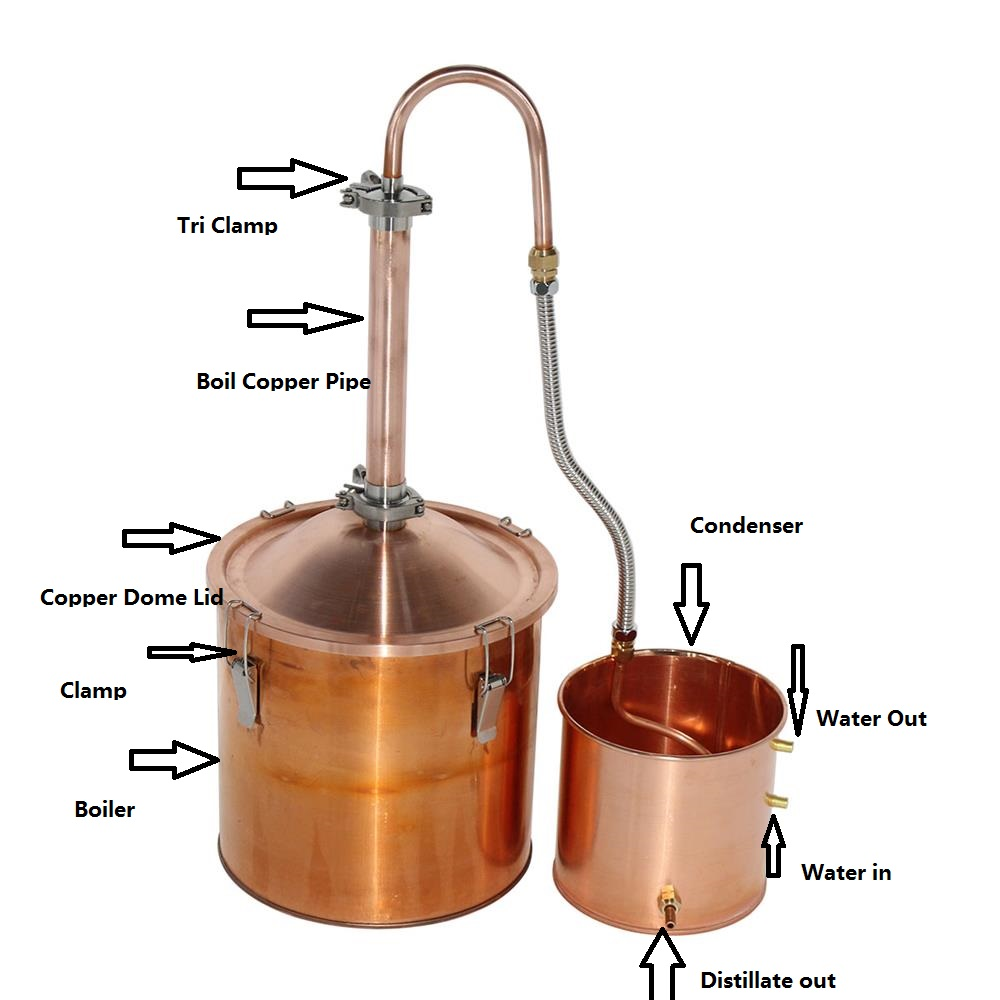5 gallon traditional copper moonshine still for sale for Home made product for sale