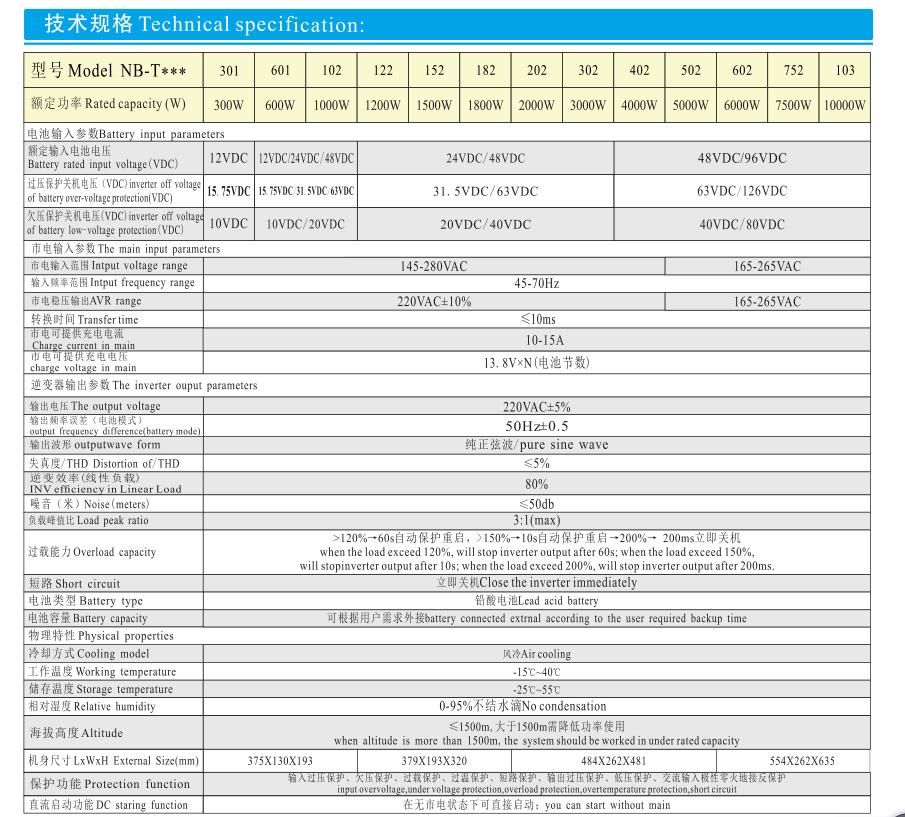 Technical Specifications: Pure Sine Wave Inverter Power Generator Inverter 12v 220v