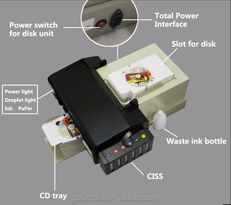 Free 230 Pieces Inkjet PVC Card CD DVD Printing Machine PVC ID Card Printer