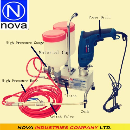 NOVA Polyurethane Foam Injection Machine Grouting Pump