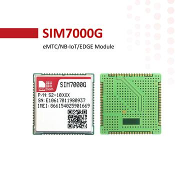 About Simcom - Psnworld