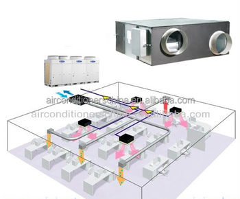 Commercial Air Conditioning Erv Energy Recovery Ventilator
