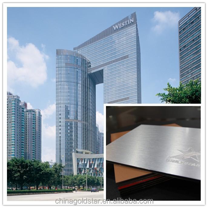 En aluminium composite panneau construction mat riaux de - Panneau composite aluminium ...