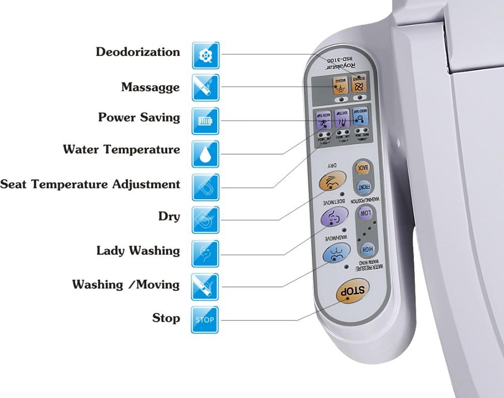 Automatic Korea Intelligent Heated Toilet Bidet Electronic Bidet Toilet Seat Cover Digital Bidet Toilet Seat Rsd3100 Buy Mudah Dicuci Kloset Duduk Toilet Seat Cover Listrik Cerdas Bidet Toilet Listrik Smart Toilet Bidet Product