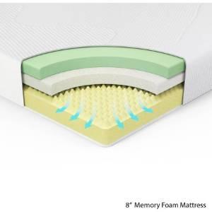 Buy Spa Sensations 8 Memory Foam Mattress Size Queen In Cheap