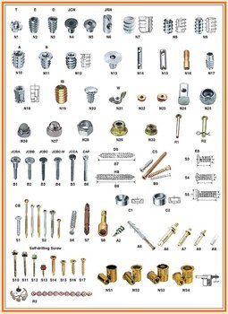 Knock Down Fittings - Buy Screw Product on Alibaba