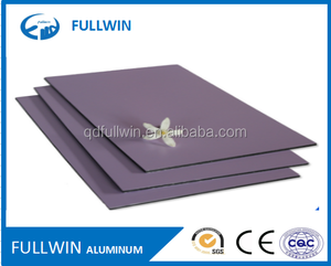 Cheapest Alucoworld Aluminum composite panel PVDF aluminum material acp acm board