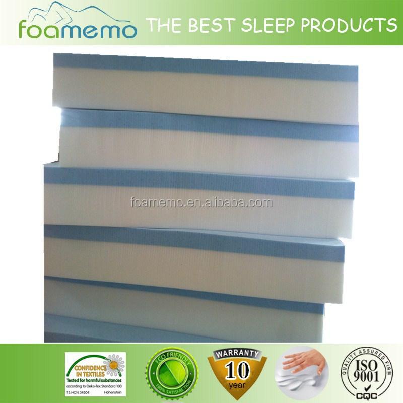 gel memory schaum matratze mit geiles gef hl matratzen produkt id 60097554066. Black Bedroom Furniture Sets. Home Design Ideas