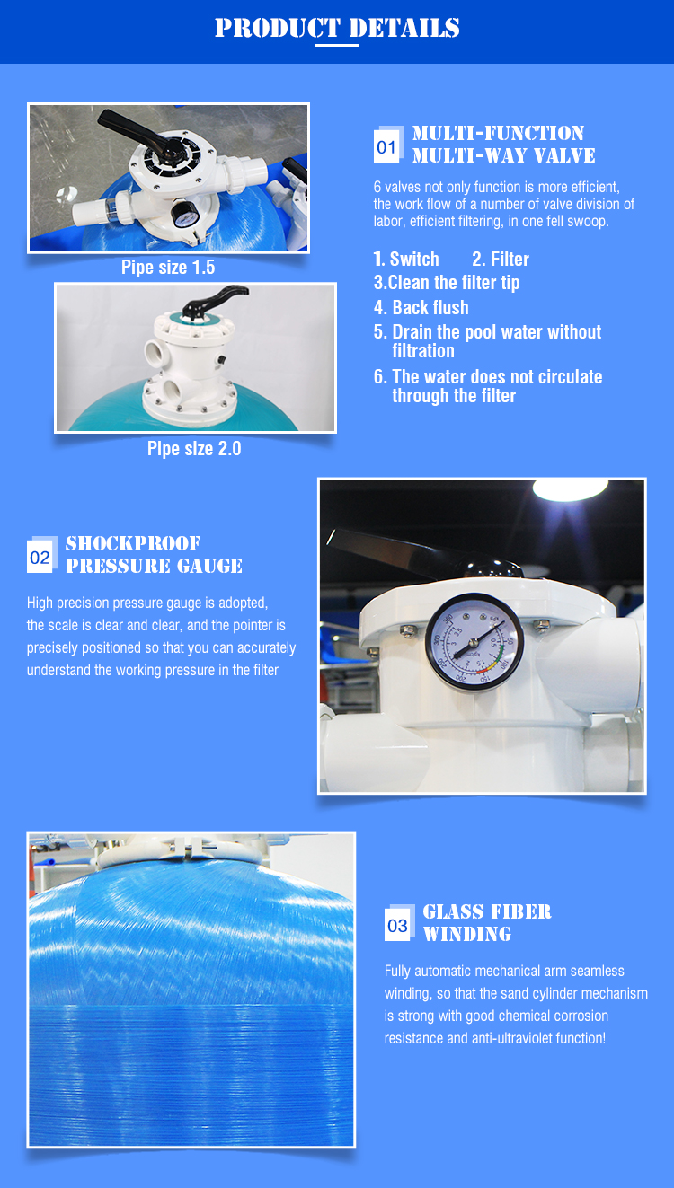 Fenlin Forest Above Ground Swimming Pool Horizontal Fibreglass High Rate Sand Filter