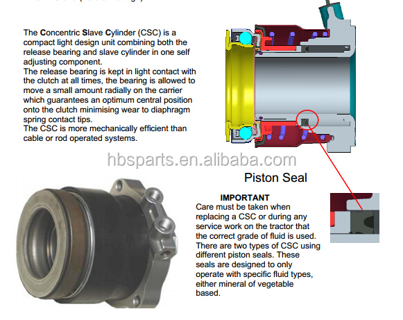 Hydraulic Clutch Release Bearing/concentric Clutch Slave Cylinder ...