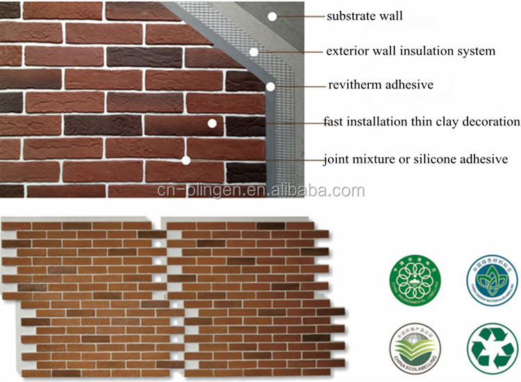 Xps Brick Veneer Exterior Wall Panel - Buy Brick Veneer Exterior ...