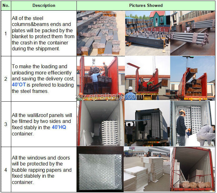 Prefabricated construction steel frame warehouse