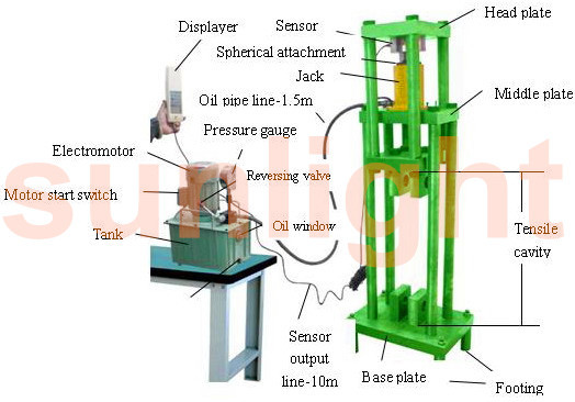 Motor Driven Hydraulic Force Test Stand Push and Pull Force Test Support 50T ALE-50T