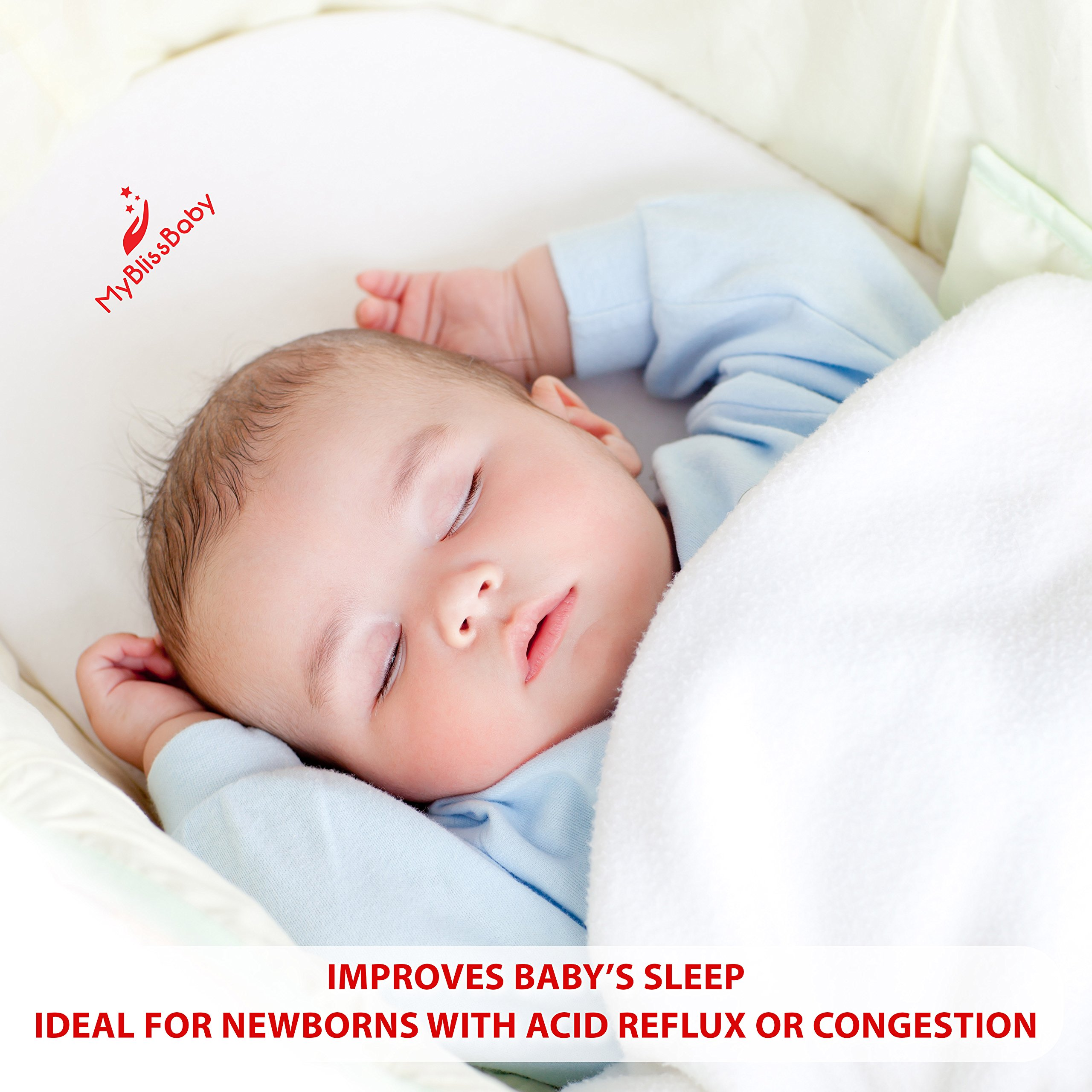 Aurelius Universal Crib Wedge for Baby Reflux Memory Foam Infant Sleep Pillow Wedge,26/×13/×3,White
